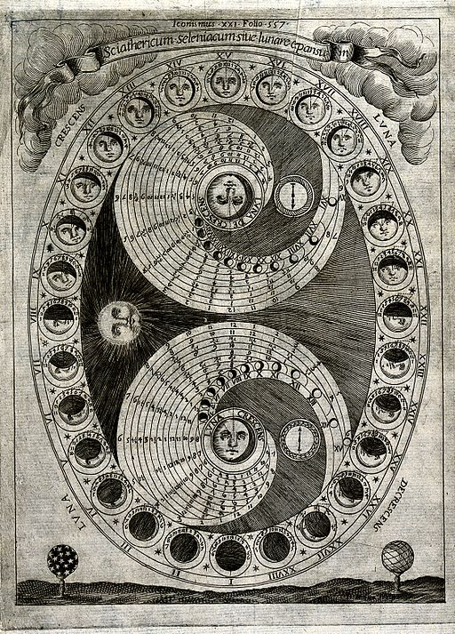 Astronomy;_a_chart_of_the_phases_of_the_moon._Engraving_by_P_Wellcome_V0024882