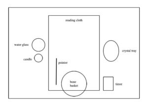 Sample Reading Area Layout drawing
